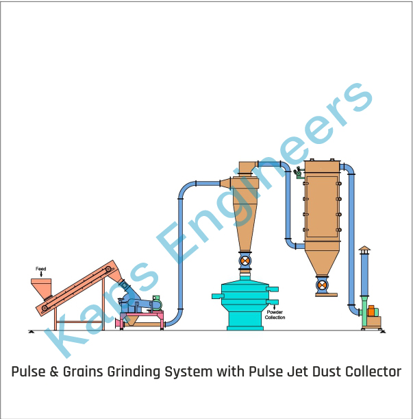 cryogenic grinding machine
