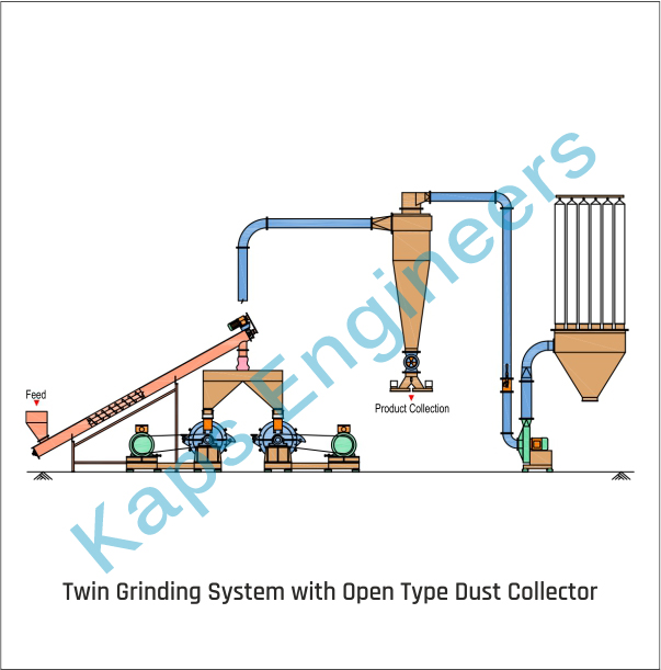 cryogenic grinding equipments